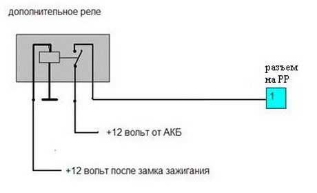 на генератор магнетон 120А